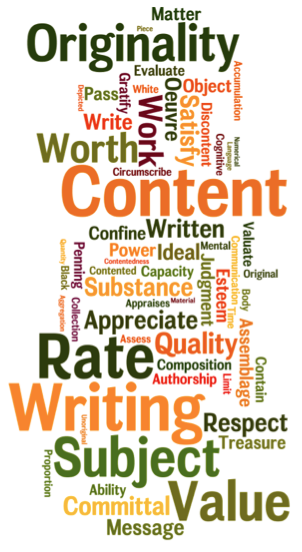 Creating Content Wordle