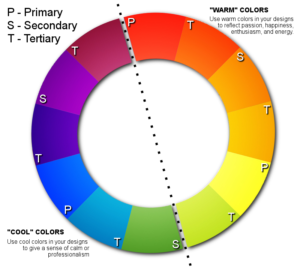 Coloring Tips - Coloring Wheel