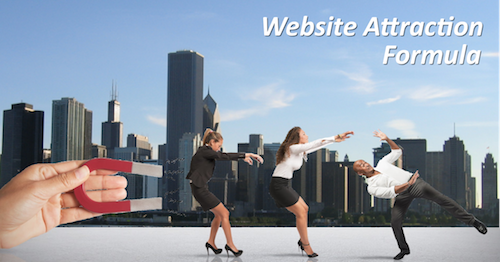 Website Attraction Formula - Chicago